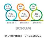 scrum. iteration. development... | Shutterstock .eps vector #742215022