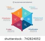 blockchain infographic concept .... | Shutterstock .eps vector #742824052