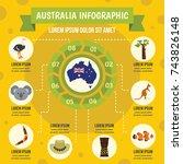 Australia Infographic Banner...