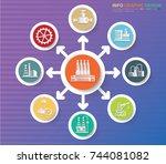 industry info graphics design... | Shutterstock .eps vector #744081082