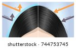 hair with uv and pollution... | Shutterstock . vector #744753745