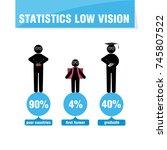 statistics low vision. raster... | Shutterstock . vector #745807522