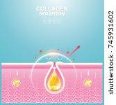 collagen solution serum drop... | Shutterstock .eps vector #745931602