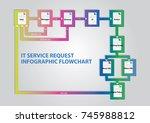 flowchart of it service request. | Shutterstock .eps vector #745988812