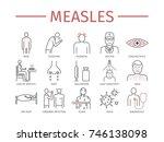 measles. symptoms  treatment.... | Shutterstock . vector #746138098