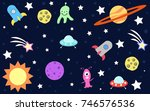 space elements background | Shutterstock .eps vector #746576536
