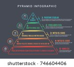 colorful hierarchy pyramid info ... | Shutterstock .eps vector #746604406