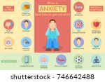 anxiety infographics  vector... | Shutterstock .eps vector #746642488