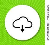 cloud  server  storage  data ...