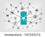 cloud computing concept with... | Shutterstock .eps vector #747255172