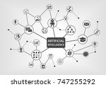 artificial intelligence concept ... | Shutterstock .eps vector #747255292