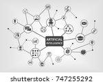 artificial intelligence concept ... | Shutterstock .eps vector #747255292