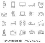 set of electronic devices... | Shutterstock .eps vector #747276712