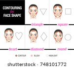 contouring by face shape. set... | Shutterstock .eps vector #748101772