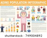 aging population info graphic.... | Shutterstock .eps vector #749004892