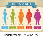 woman body mass index vector... | Shutterstock .eps vector #749865292
