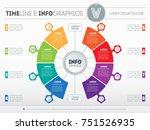 vector infographics of...   Shutterstock .eps vector #751526935