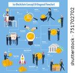 ico blockchain concept... | Shutterstock .eps vector #751702702