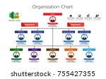 organization chart template   | Shutterstock .eps vector #755427355