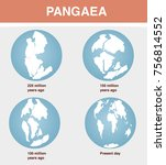 continental drift on the planet ...   Shutterstock .eps vector #756814552
