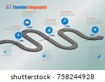 business road map timeline... | Shutterstock .eps vector #758244928