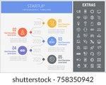 startup infographic timeline... | Shutterstock .eps vector #758350942