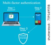 two steps authentication...   Shutterstock .eps vector #759169558
