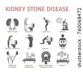 kidney stones. symptoms ...   Shutterstock . vector #760068472