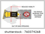 snow plow safety tips. flat... | Shutterstock .eps vector #760374268