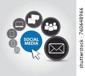 social media icons concept | Shutterstock .eps vector #760648966