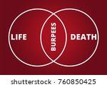 fitness motivation quote | Shutterstock . vector #760850425