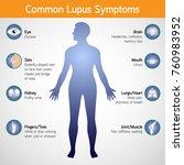 common lupus symptoms vector... | Shutterstock .eps vector #760983952