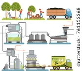 olive oil production process... | Shutterstock .eps vector #761153368