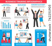 business training infographics... | Shutterstock . vector #762251905
