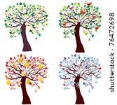 set of seasonal funny trees  ...   Shutterstock .eps vector #76472698