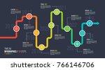 ten steps timeline or milestone ... | Shutterstock .eps vector #766146706