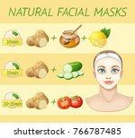 natural facial masks. cartoon... | Shutterstock .eps vector #766787485