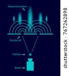 double slit experiment quantum... | Shutterstock .eps vector #767262898