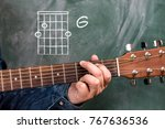 Small photo of Man in a blue denim shirt playing guitar chords displayed on a blackboard, Chord D