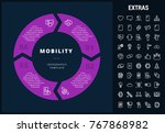 mobility infographic template ...