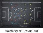soccer   football strategy... | Shutterstock . vector #76901803
