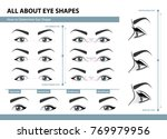 how to determine eye shape.... | Shutterstock .eps vector #769979956