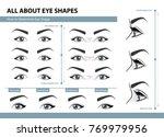 How To Determine Eye Shape....