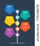 vertical timeline infographics. ... | Shutterstock .eps vector #770158078