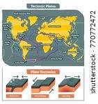 tectonic plates world map... | Shutterstock .eps vector #770772472
