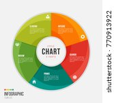 cycle chart infographic... | Shutterstock .eps vector #770913922