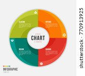 cycle chart infographic... | Shutterstock .eps vector #770913925
