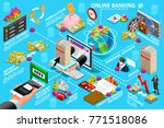 digital online banking process... | Shutterstock . vector #771518086