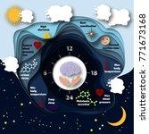 human biological clock... | Shutterstock . vector #771673168