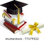 education. mortar boards  books ... | Shutterstock .eps vector #77179522